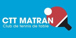 CTT Matran